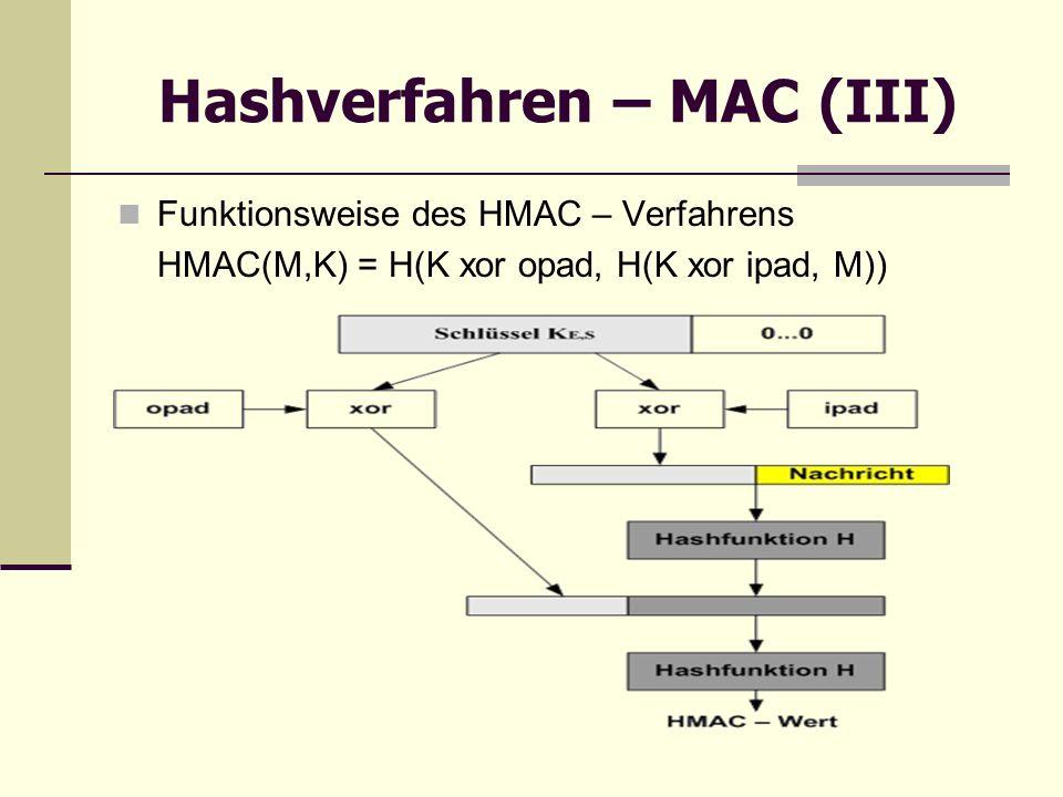 Hashverfahren – MAC (III)