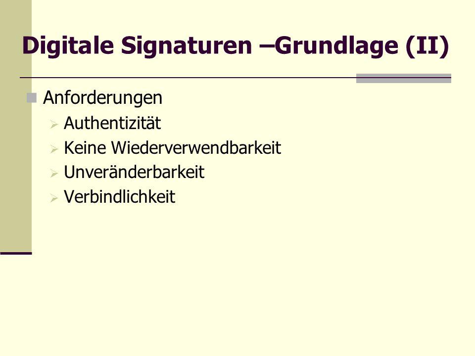Digitale Signaturen –Grundlage (II)