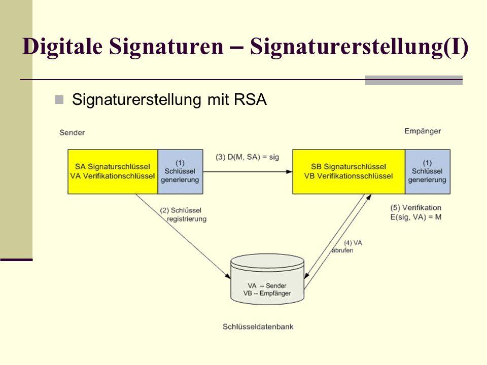 Digitale Signaturen – Signaturerstellung(I)