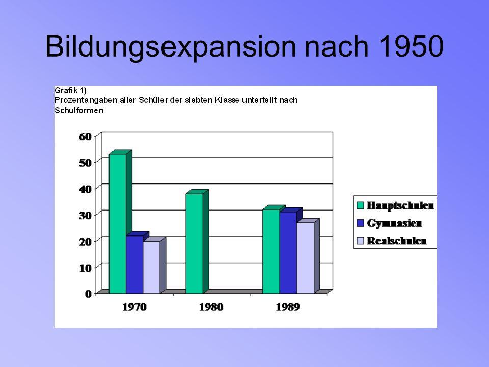Bildungsexpansion nach 1950