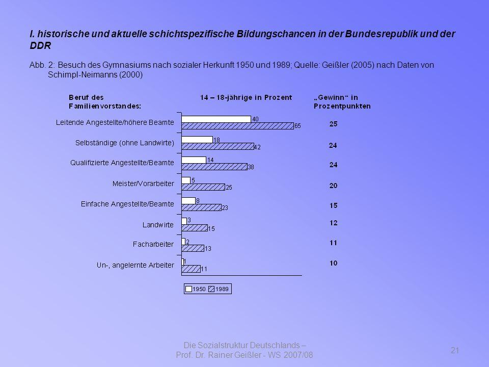 I. historische und aktuelle schichtspezifische Bildungschancen in der Bundesrepublik und der DDR