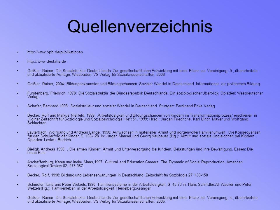 Quellenverzeichnis http://www.bpb.de/publikationen