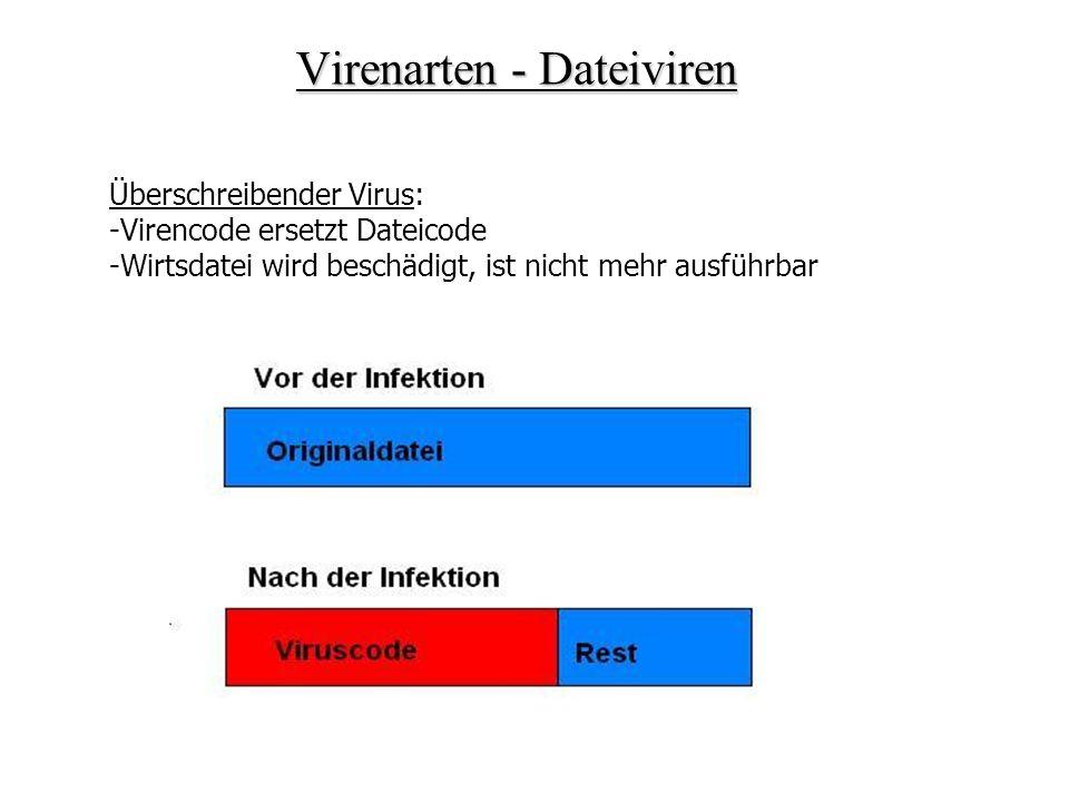 Virenarten - Dateiviren
