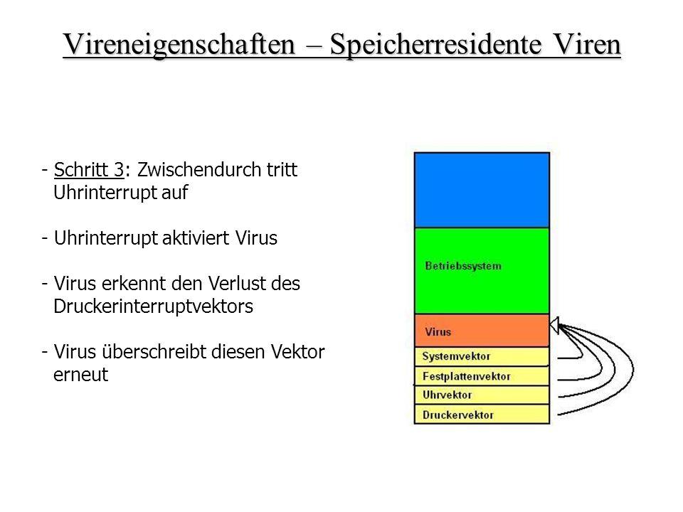 Vireneigenschaften – Speicherresidente Viren
