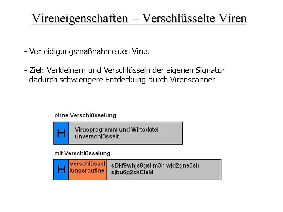 Vireneigenschaften – Verschlüsselte Viren
