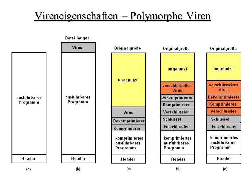 Vireneigenschaften – Polymorphe Viren