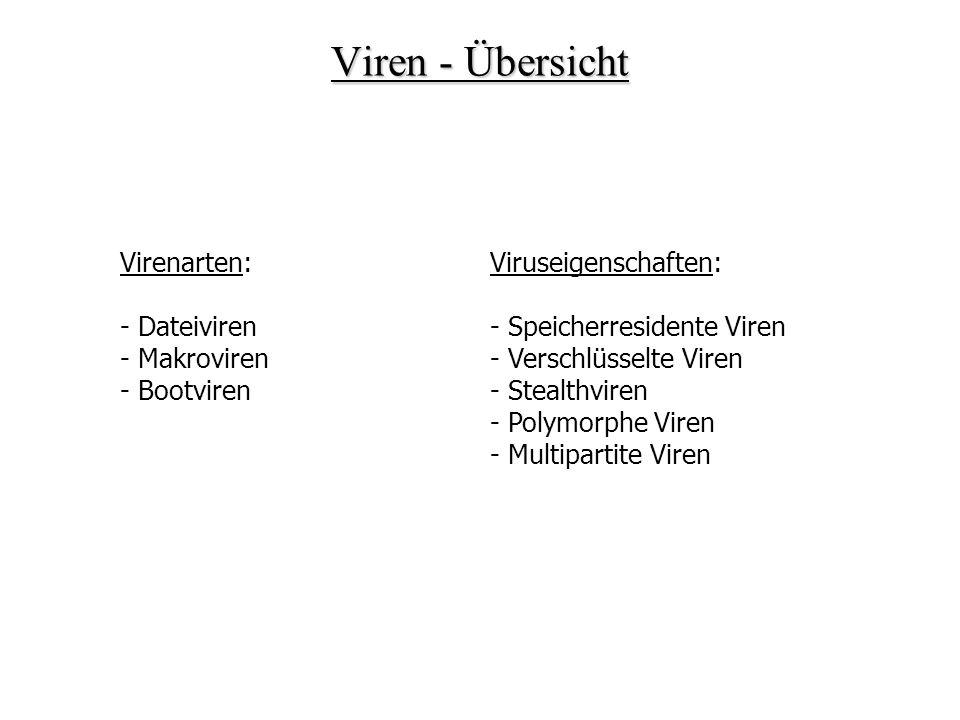 Viren - Übersicht Virenarten: Dateiviren Makroviren Bootviren