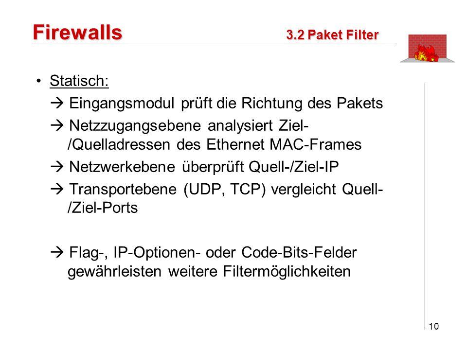 Firewalls Statisch:  Eingangsmodul prüft die Richtung des Pakets