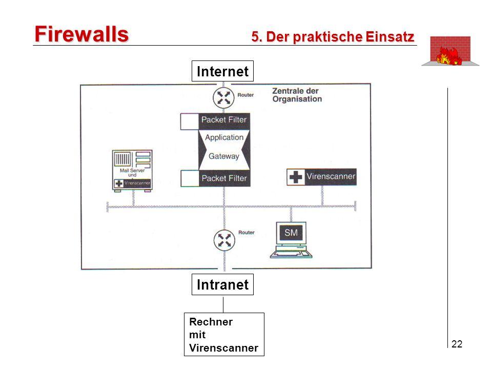 Firewalls 5. Der praktische Einsatz Internet Intranet Rechner