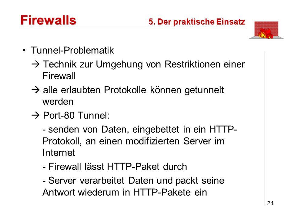 Firewalls Tunnel-Problematik