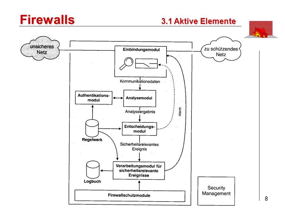 Firewalls 3.1 Aktive Elemente