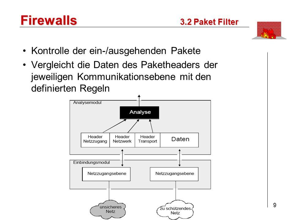 Firewalls Kontrolle der ein-/ausgehenden Pakete