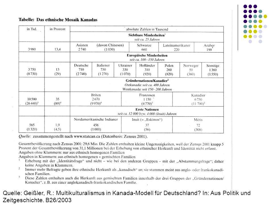 Zur Verdeutlichung haben wir hier eine Tabelle, die Herr Geißler mit Mühe zusammengestellt hat. Die Daten sind vom offiziellen Statistikamt Canda von 2001.