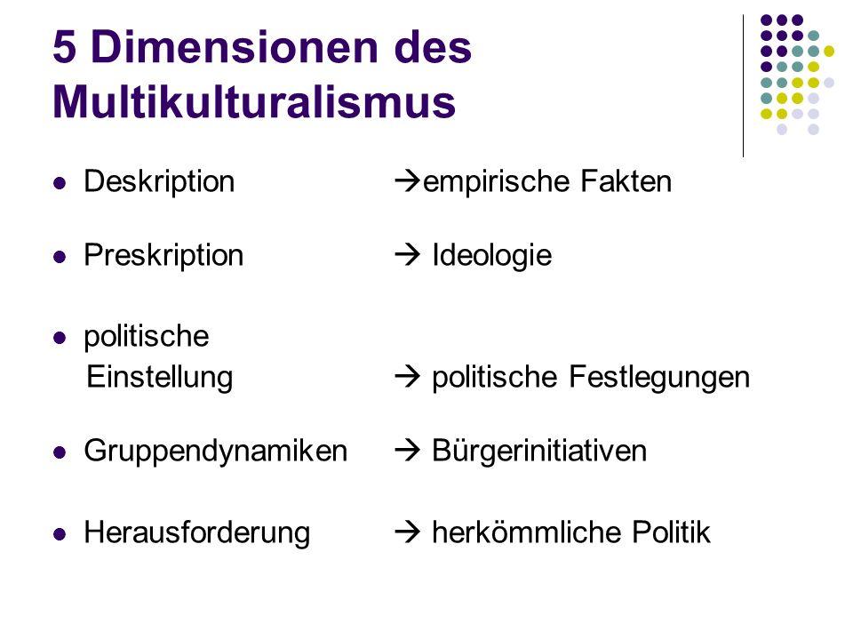 5 Dimensionen des Multikulturalismus
