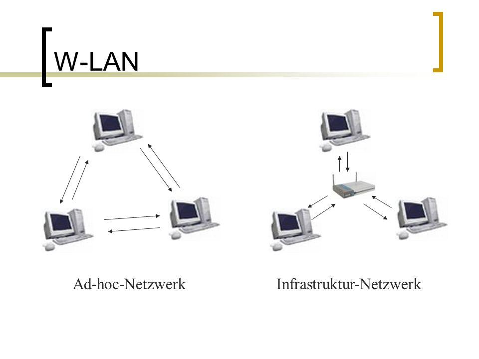 W-LAN Ad-hoc-Netzwerk Infrastruktur-Netzwerk