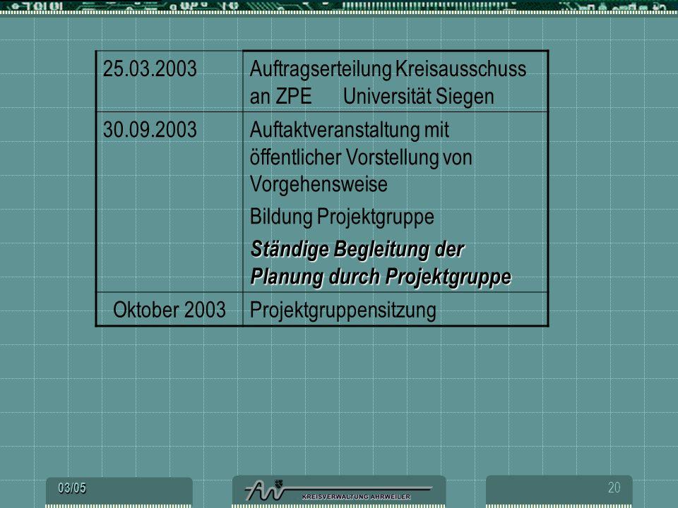 Auftragserteilung Kreisausschuss an ZPE Universität Siegen 30.09.2003