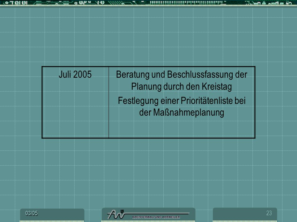 Beratung und Beschlussfassung der Planung durch den Kreistag