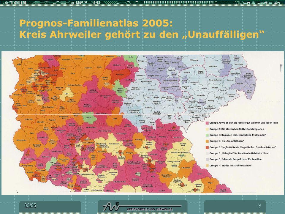 Prognos-Familienatlas 2005: