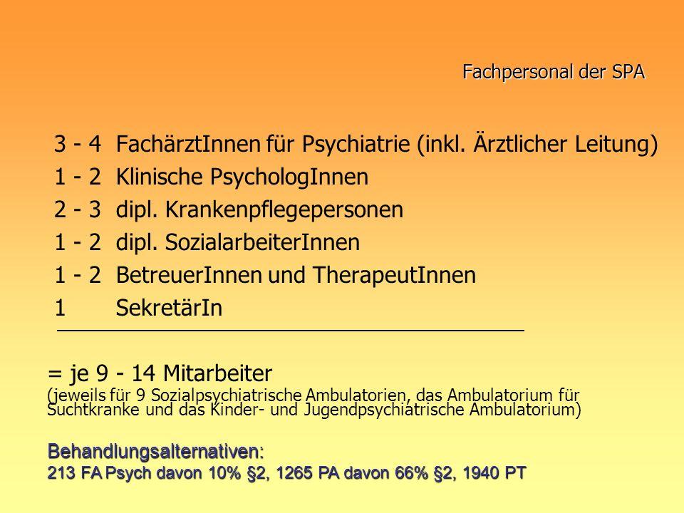 3 - 4 FachärztInnen für Psychiatrie (inkl. Ärztlicher Leitung)