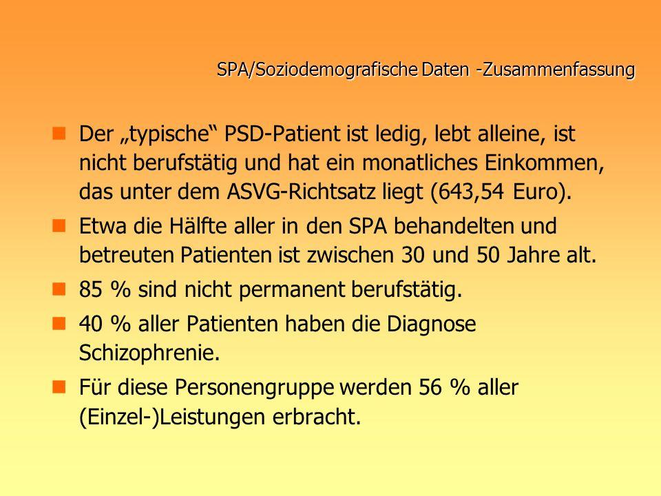 SPA/Soziodemografische Daten -Zusammenfassung