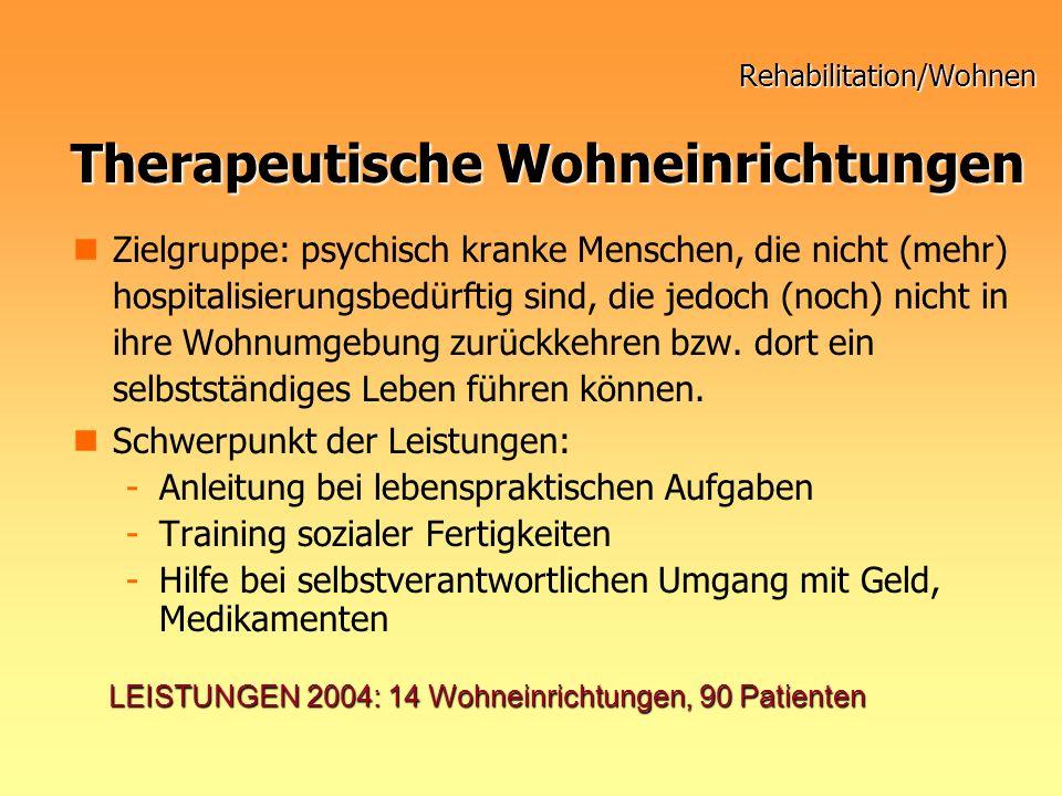 Rehabilitation/Wohnen