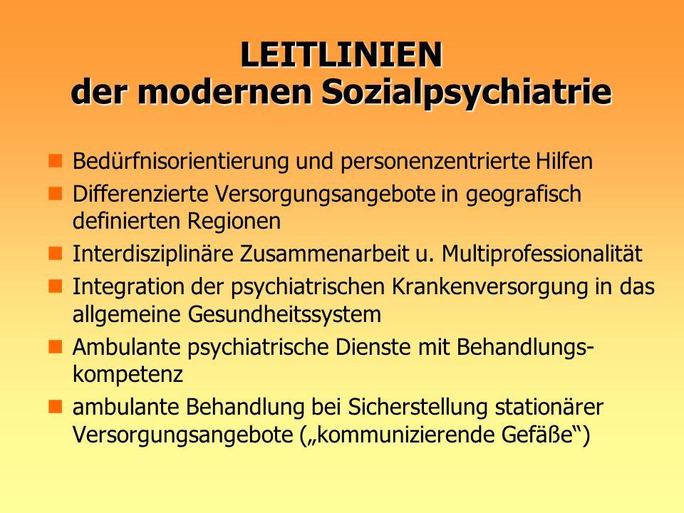 LEITLINIEN der modernen Sozialpsychiatrie