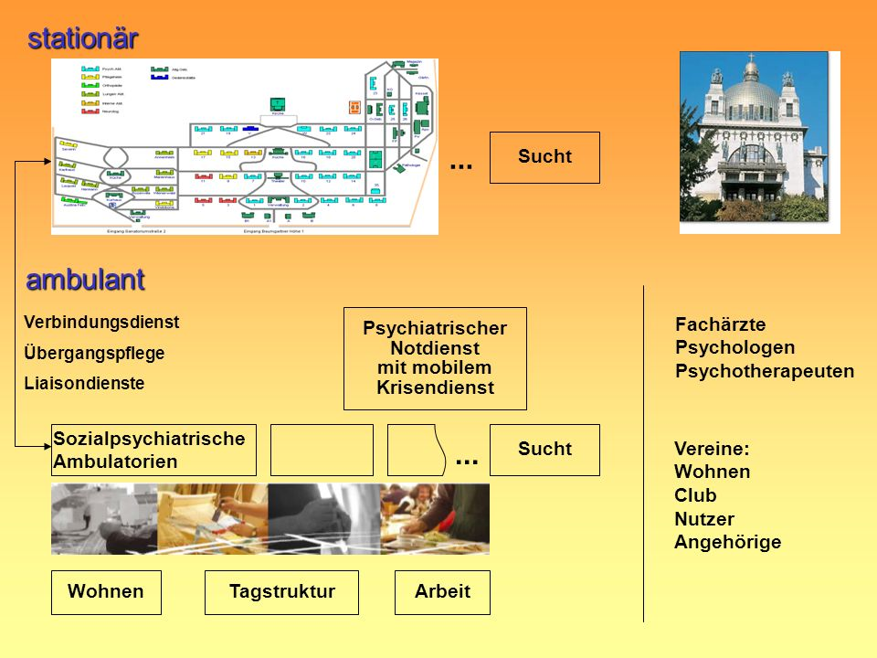 Psychiatrischer Notdienst mit mobilem Krisendienst