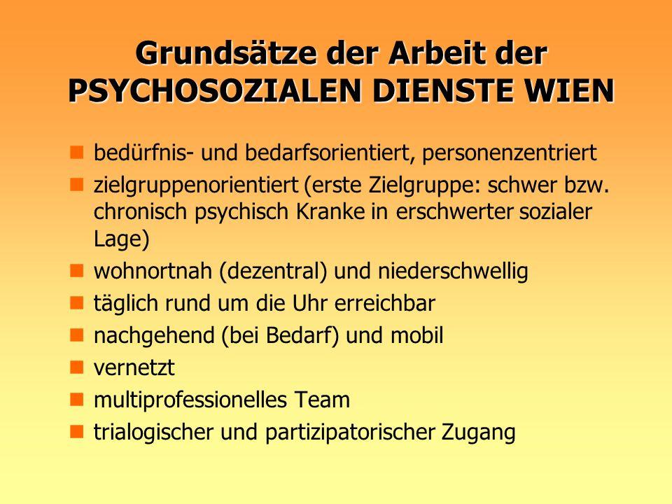 Grundsätze der Arbeit der PSYCHOSOZIALEN DIENSTE WIEN