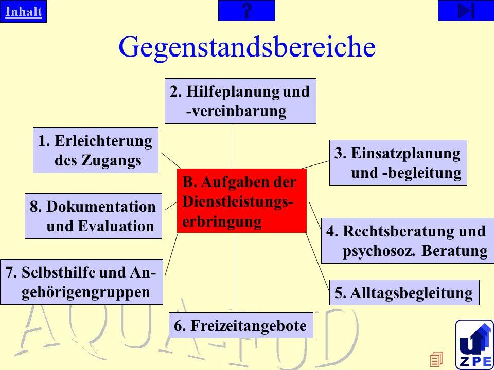 Gegenstandsbereiche 2. Hilfeplanung und -vereinbarung