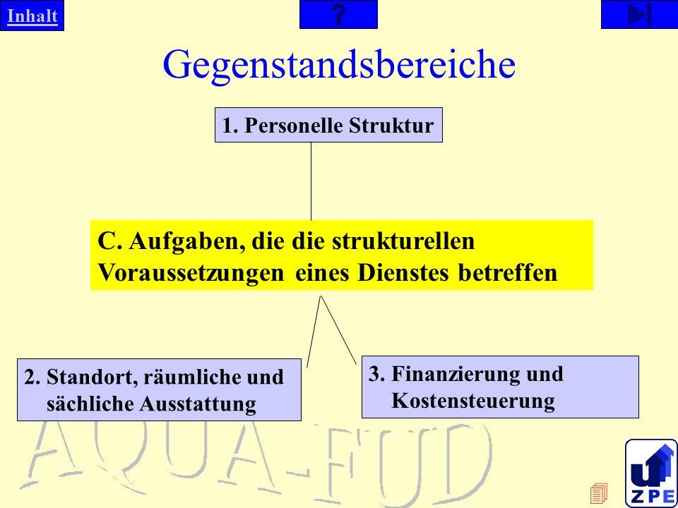 Gegenstandsbereiche 1. Personelle Struktur. C. Aufgaben, die die strukturellen Voraussetzungen eines Dienstes betreffen.