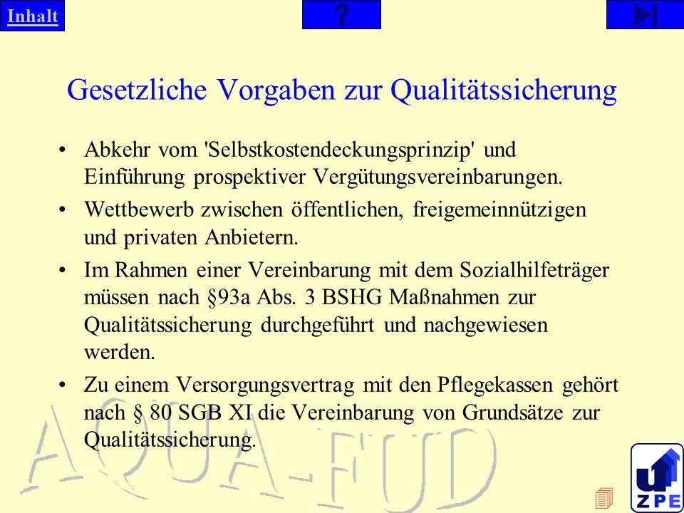 Gesetzliche Vorgaben zur Qualitätssicherung