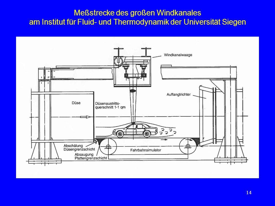 Meßstrecke des großen Windkanales am Institut für Fluid- und Thermodynamik der Universität Siegen