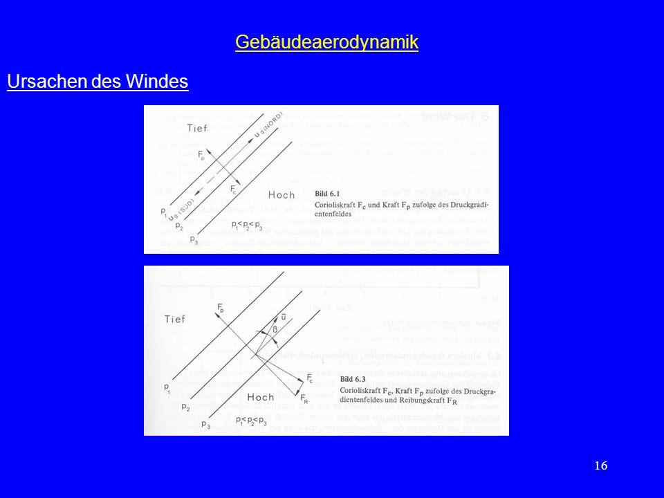 Gebäudeaerodynamik Ursachen des Windes