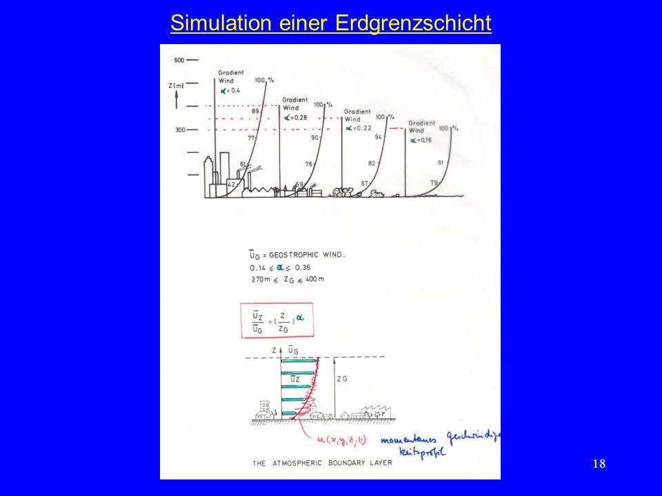 Simulation einer Erdgrenzschicht