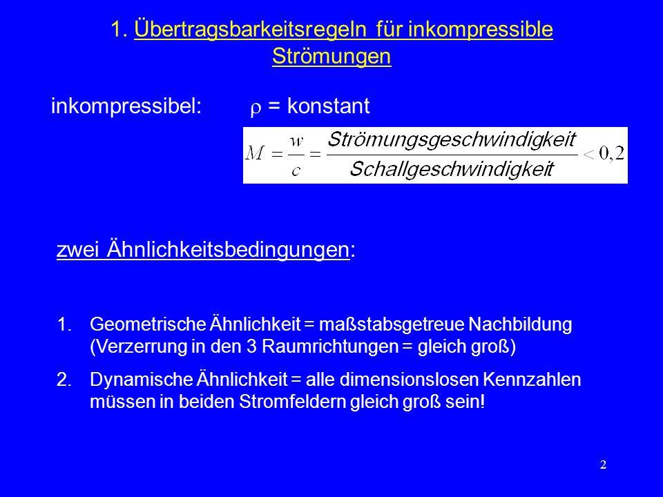 1. Übertragsbarkeitsregeln für inkompressible Strömungen