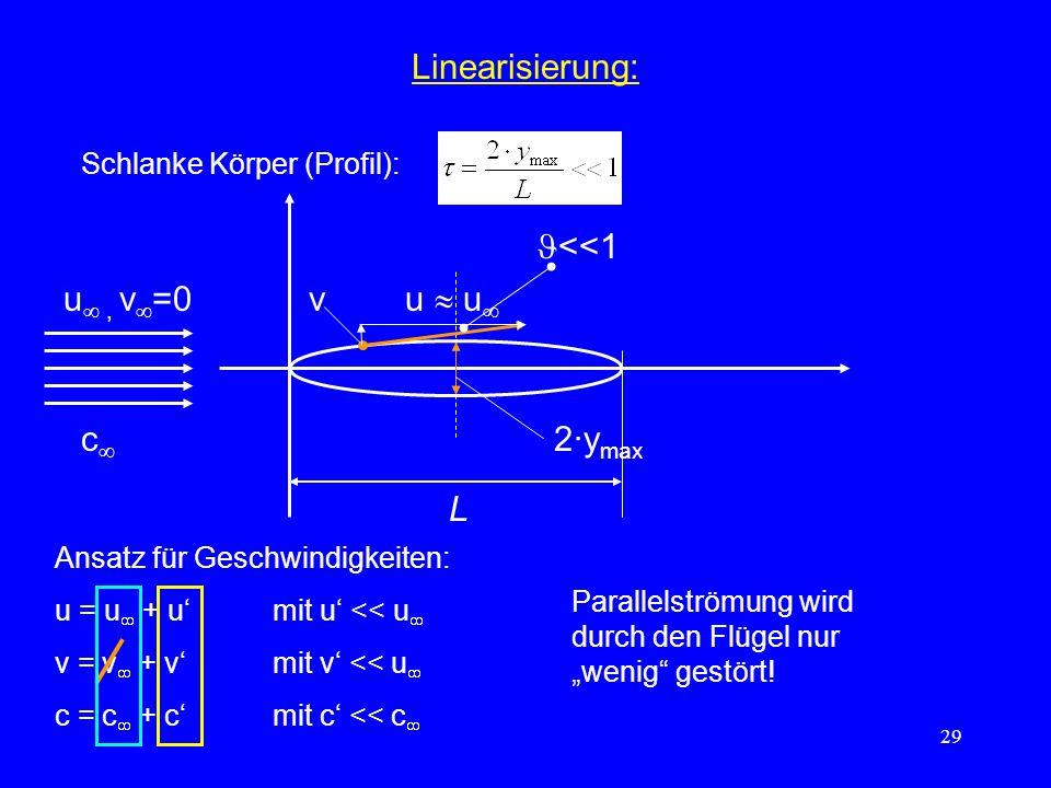 Linearisierung: <<1 u , v=0 v u  u c 2·ymax L