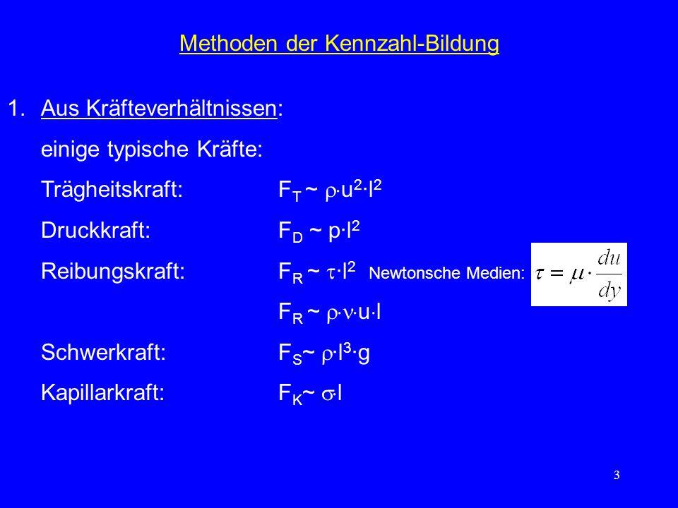 Methoden der Kennzahl-Bildung