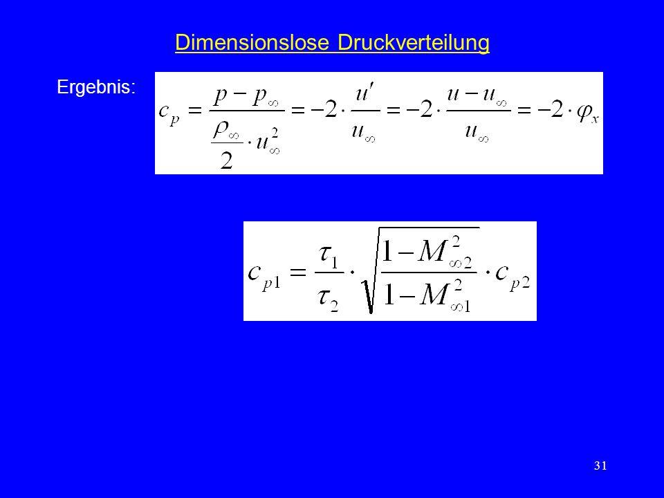 Dimensionslose Druckverteilung
