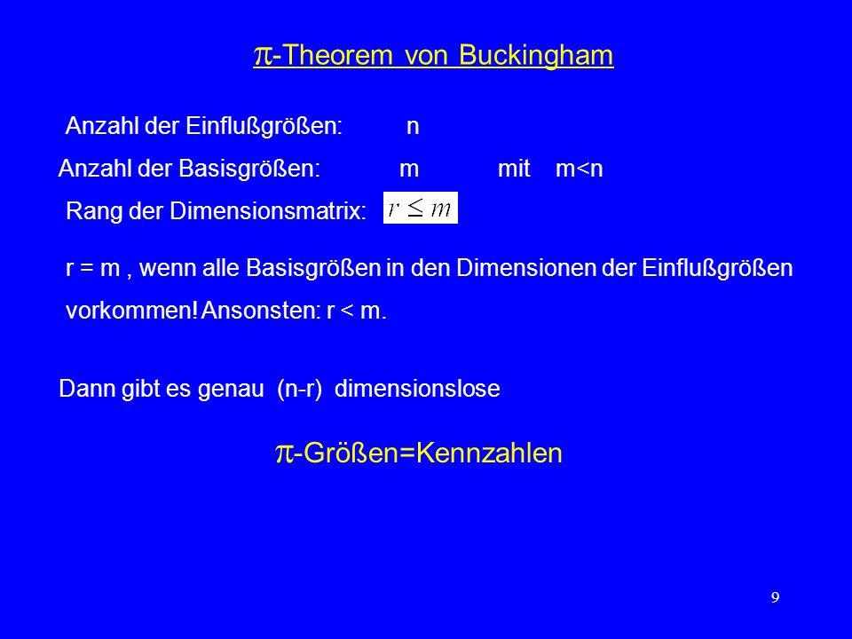 -Theorem von Buckingham