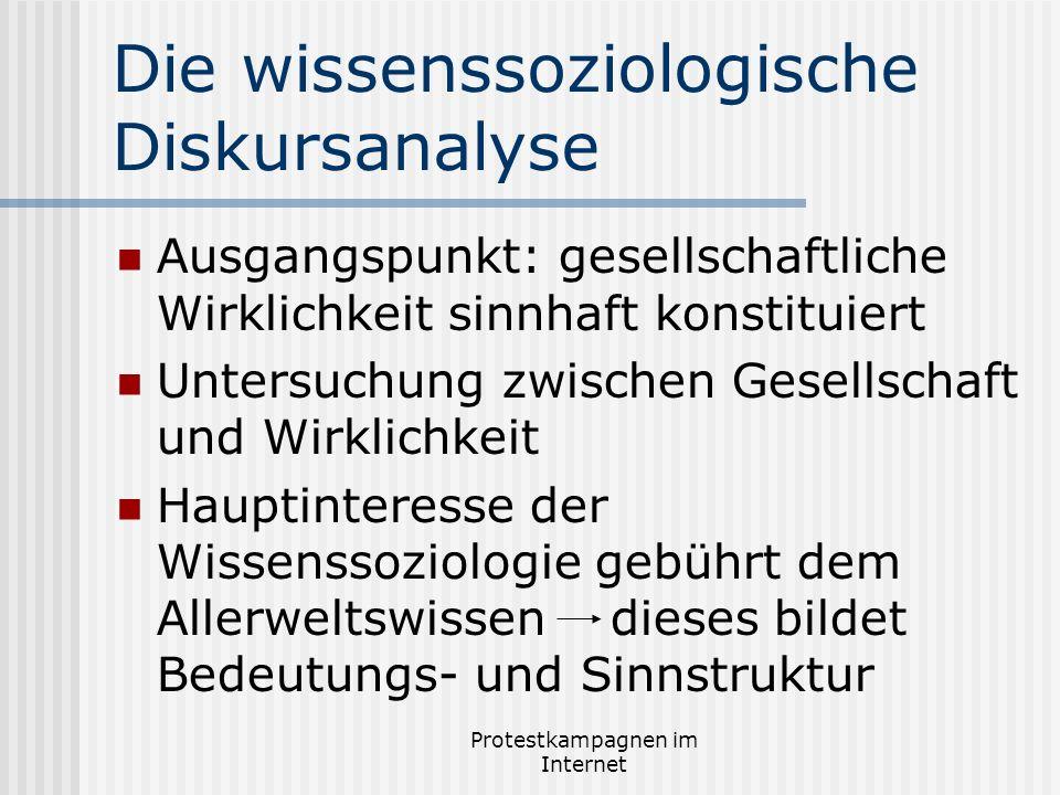 Die wissenssoziologische Diskursanalyse