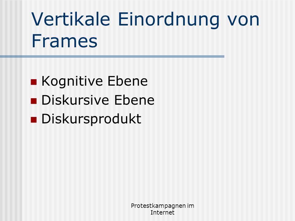 Vertikale Einordnung von Frames