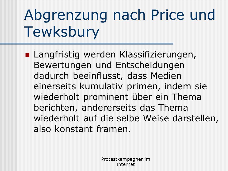 Abgrenzung nach Price und Tewksbury