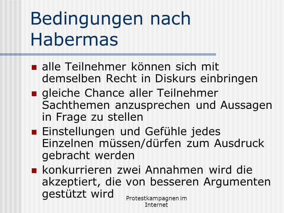 Bedingungen nach Habermas