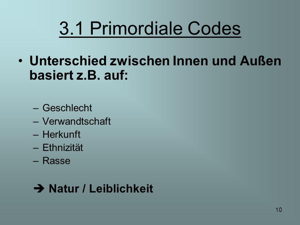 3.1 Primordiale CodesUnterschied zwischen Innen und Außen basiert z.B. auf: Geschlecht. Verwandtschaft.