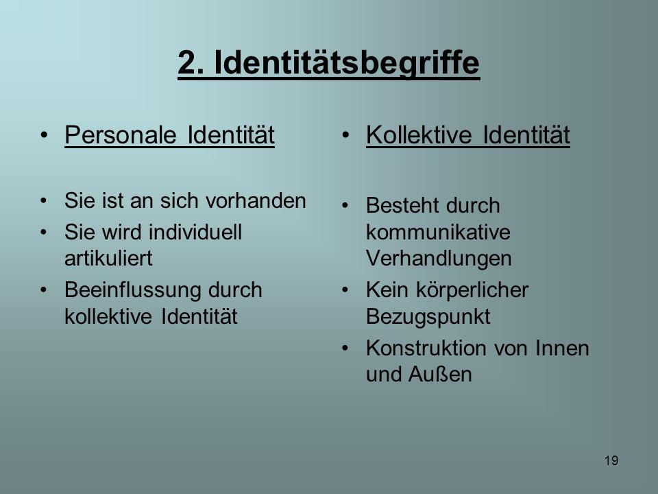 2. Identitätsbegriffe Personale Identität Kollektive Identität
