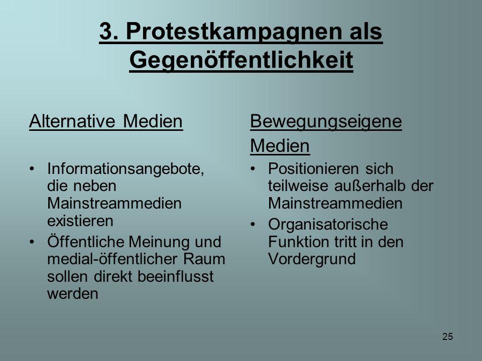 3. Protestkampagnen als Gegenöffentlichkeit