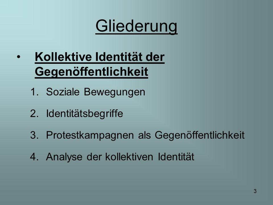 Gliederung Kollektive Identität der Gegenöffentlichkeit