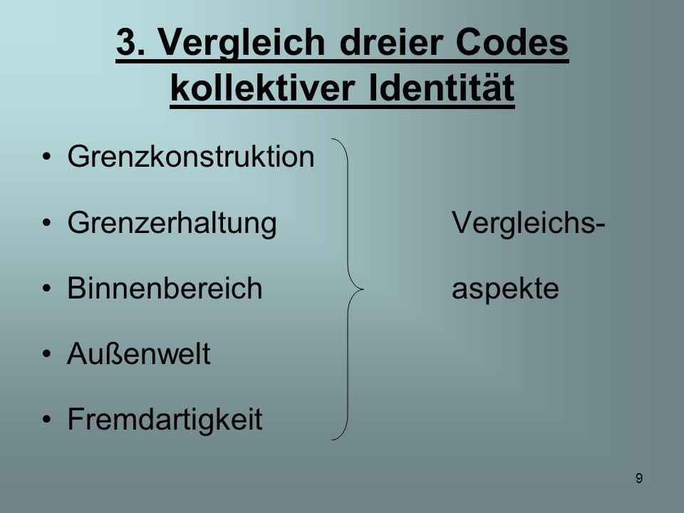 3. Vergleich dreier Codes kollektiver Identität