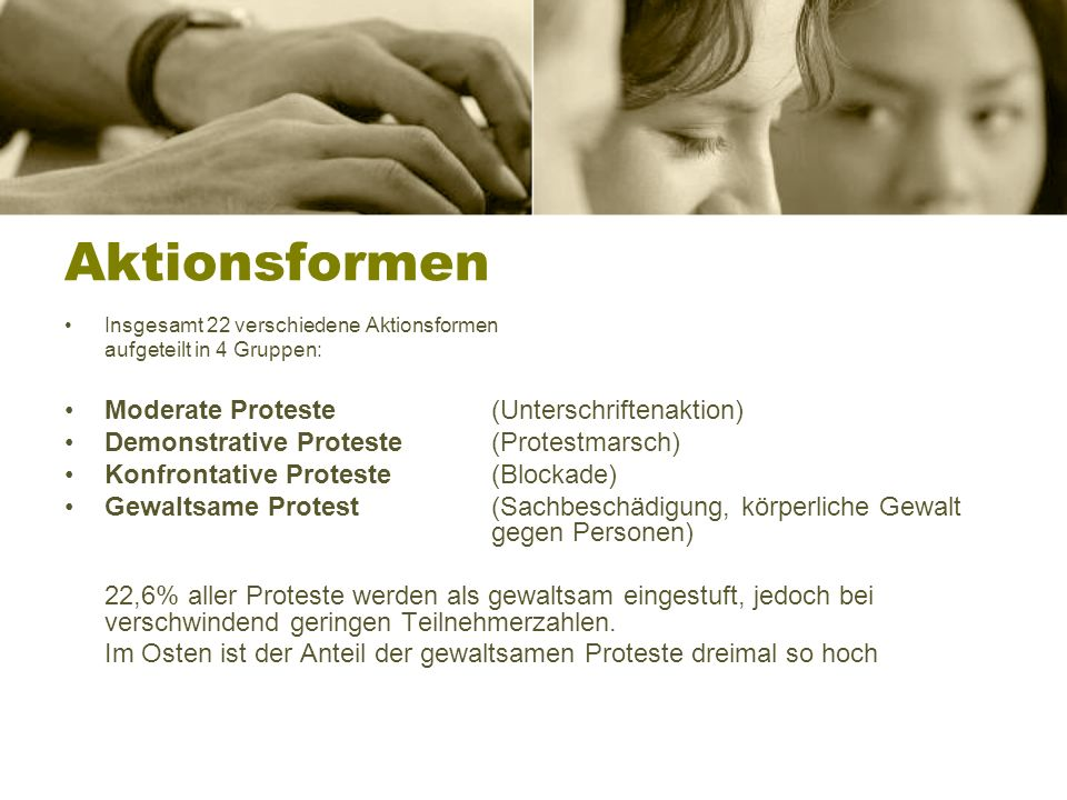 Aktionsformen Moderate Proteste (Unterschriftenaktion)