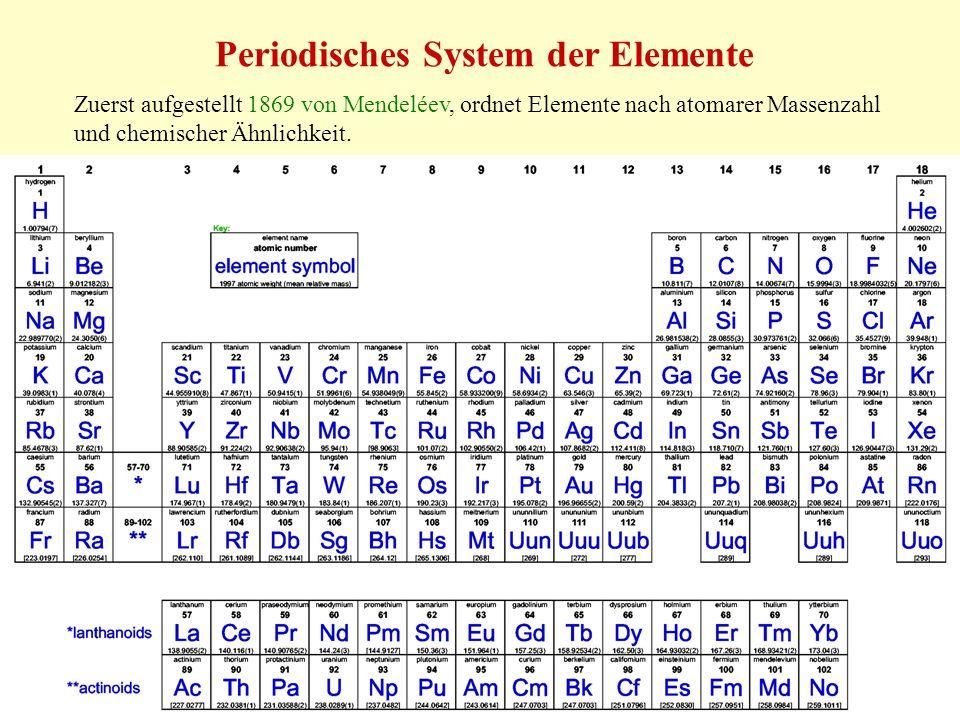 Periodisches System der Elemente